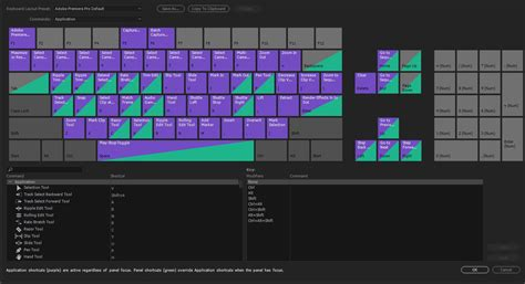 Preset and customizable keyboard shortcuts in Premiere Pro CC