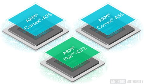ARM unveils new Cortex-A75, A55 and Mali-G72 components